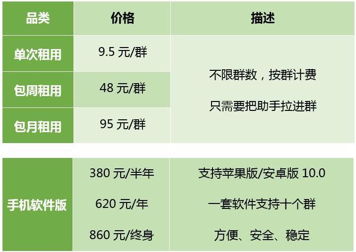 最新微信群发软件免费破解版价格表